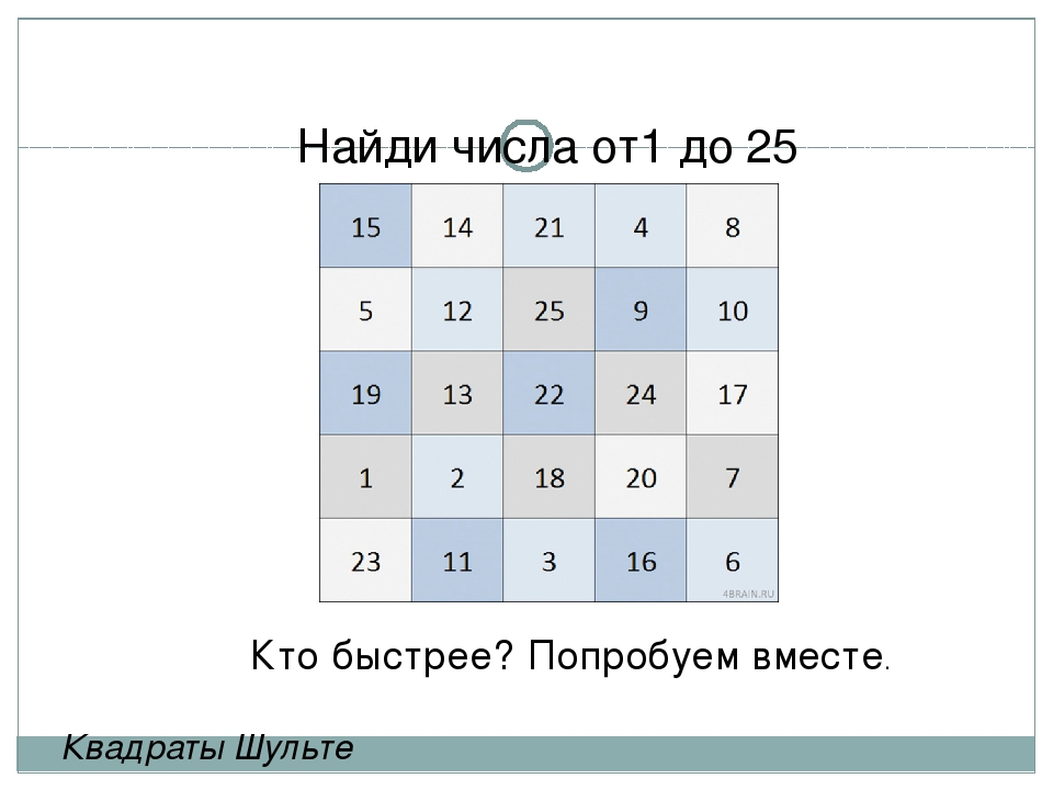 Найди числа от1 до 25 Кто быстрее? Попробуем вместе. Квадраты Шульте