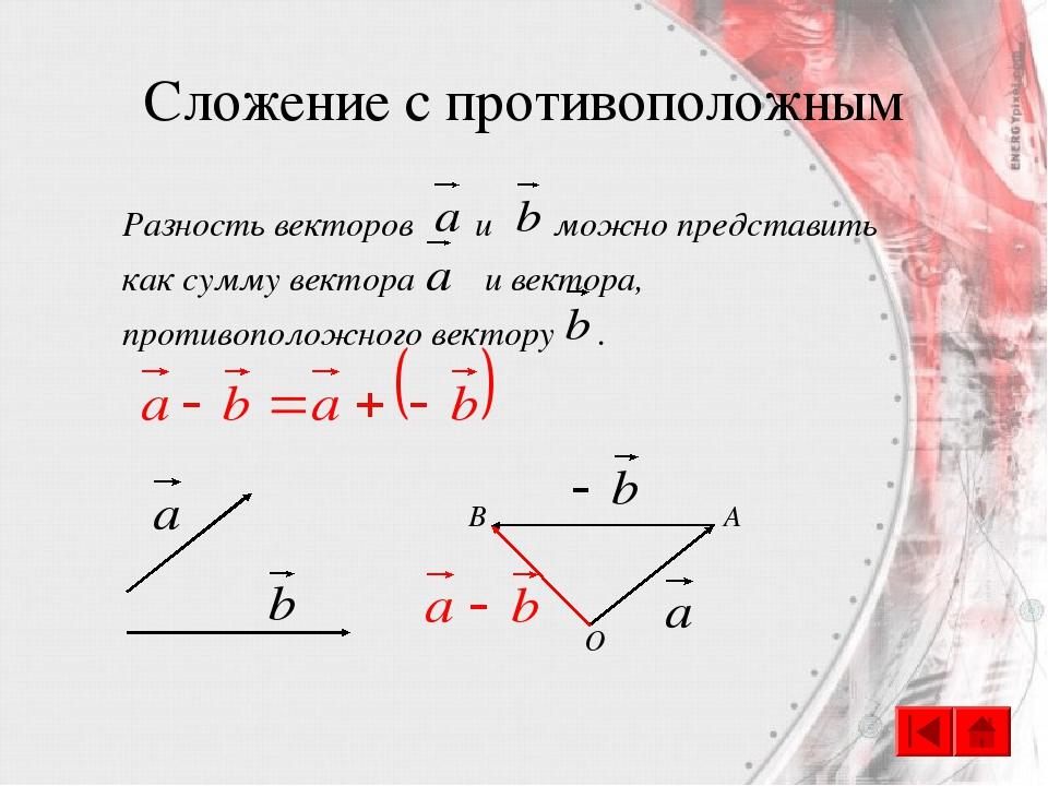 Сложение с противоположным Разность векторов и можно представить как сумму ве...