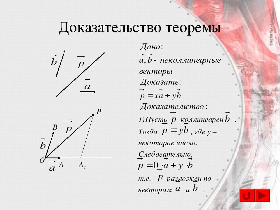 Доказательство теоремы O A A1 B P Пусть коллинеарен . Тогда , где y – некотор...