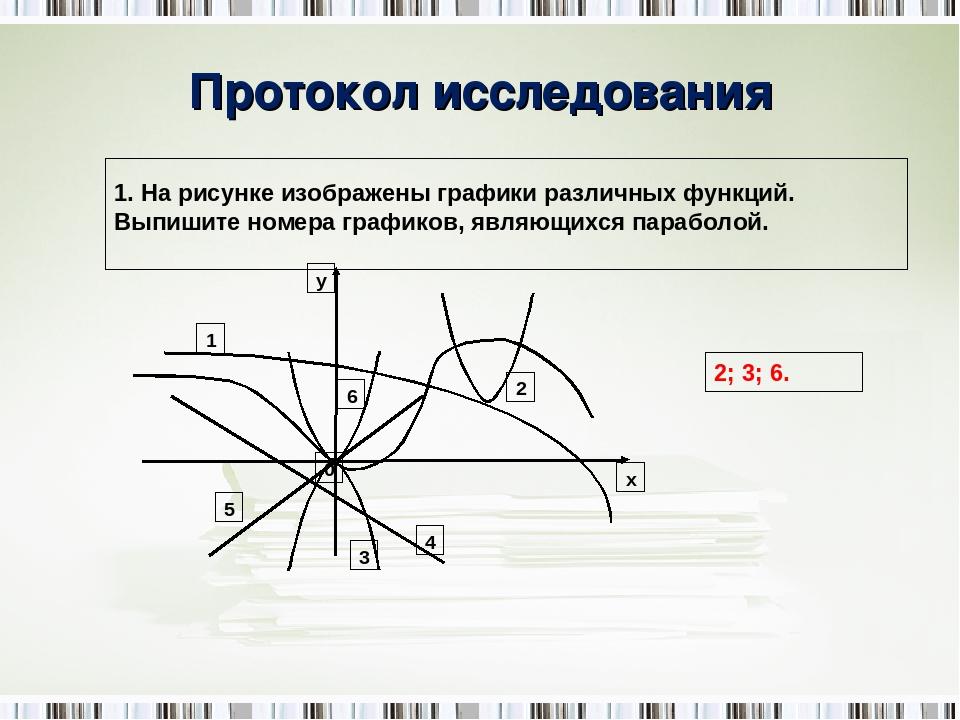 Протокол исследования х у 0 2 1 3 4 5 6 1. На рисунке изображены графики разл...