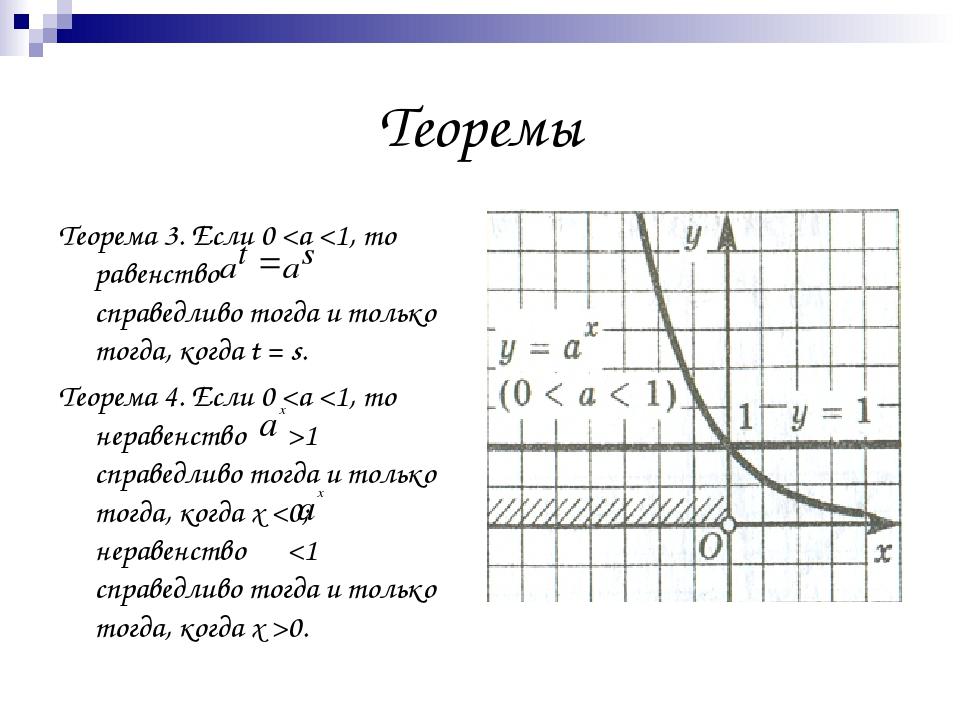 Теоремы Теорема 3. Если 0