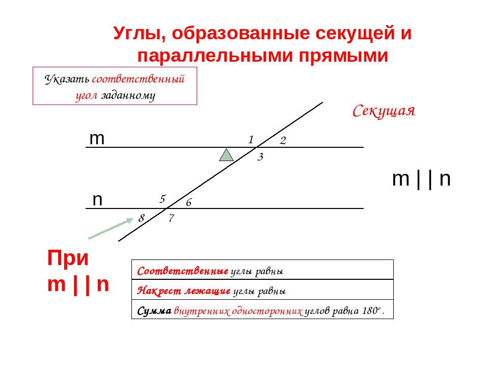 1 2 3 5 7 8 6 Указать соответственный угол заданному Сумма внутренних односто...