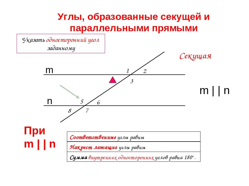 1 2 6 8 7 5 3 Углы, образованные секущей и параллельными прямыми Сумма внутре...