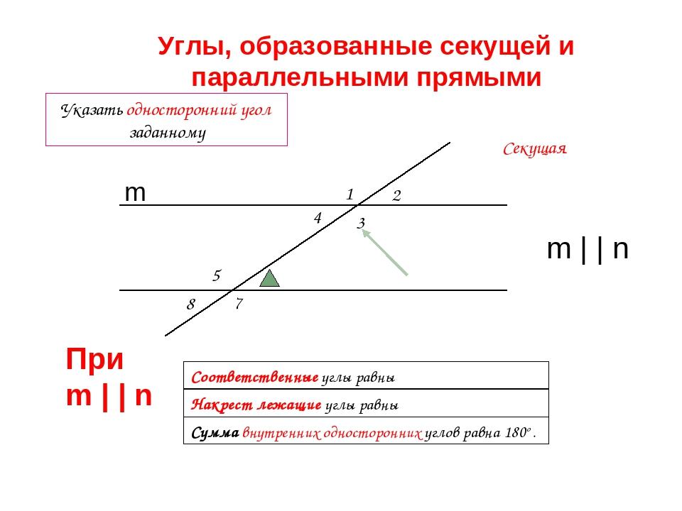 1 2 5 8 7 4 3 Углы, образованные секущей и параллельными прямыми Сумма внутре...