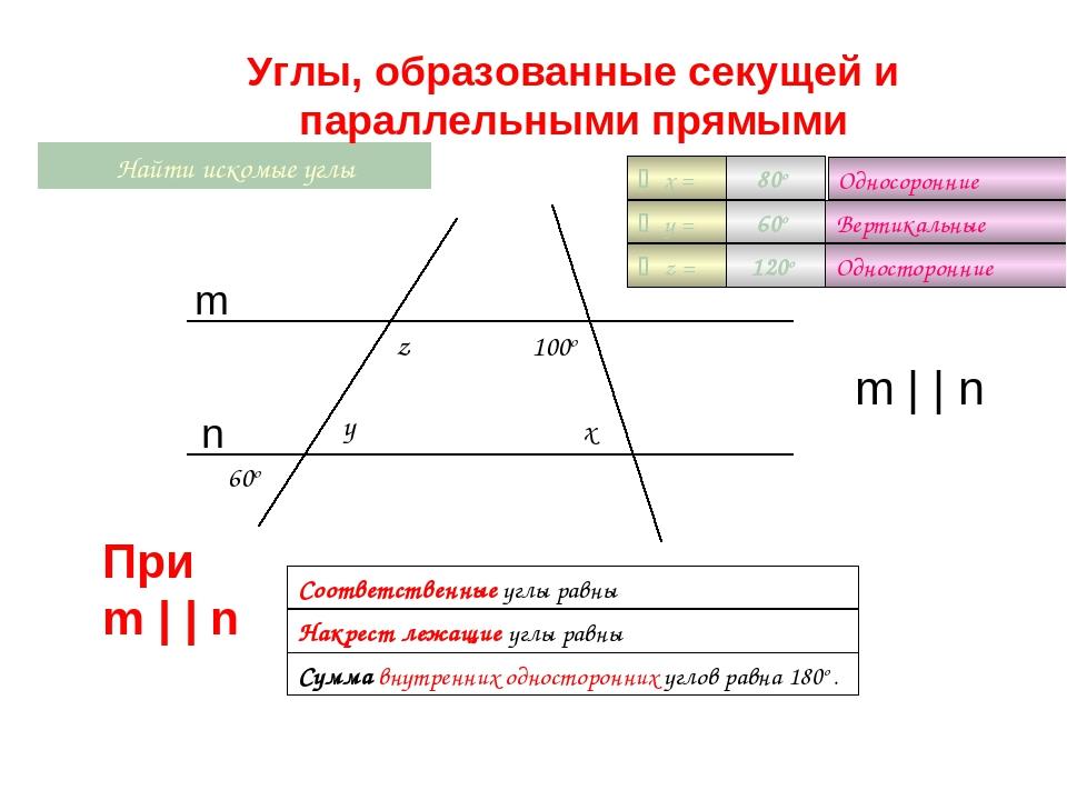 x Найти искомые углы 100o y z 60o  x =  y =  z = Сумма внутренних одностор...