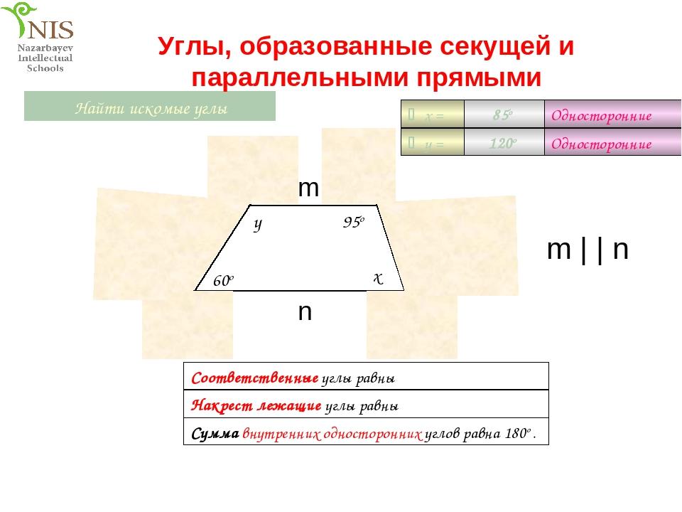 x Найти искомые углы 95o y 60o Углы, образованные секущей и параллельными пря...