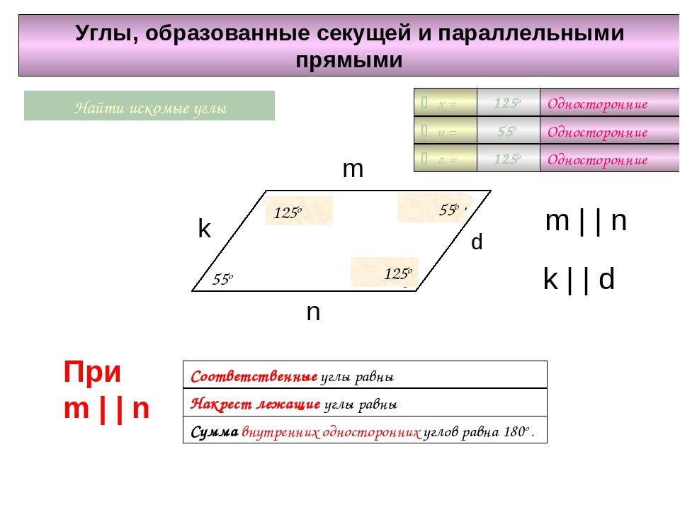 Углы, образованные секущей и параллельными прямыми x Найти искомые углы y 55o...