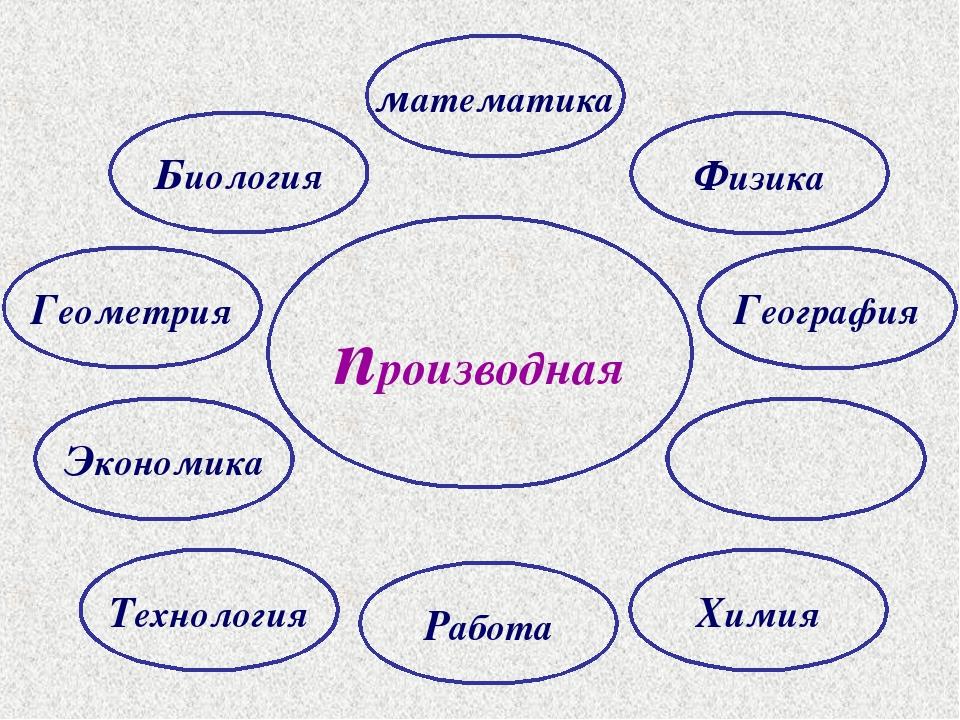 производная математика Физика Биология Экономика Технология Работа Геометрия...