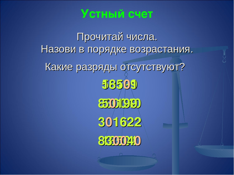 Прочитай числа. Назови в порядке возрастания. Какие разряды отсутствуют? 5019...