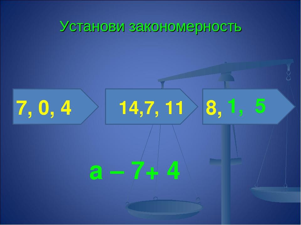 Установи закономерность 7, 0, 4 14,7, 11 8, 1, 5 а – 7+ 4