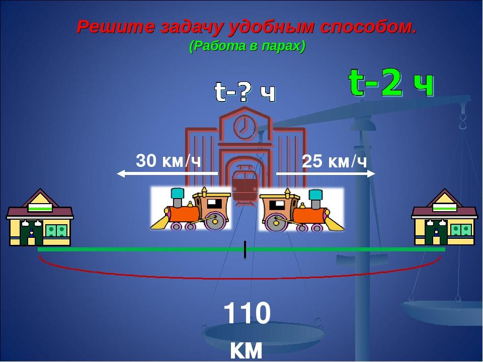 Решите задачу удобным способом. (Работа в парах) 110 км 25 км/ч 30 км/ч