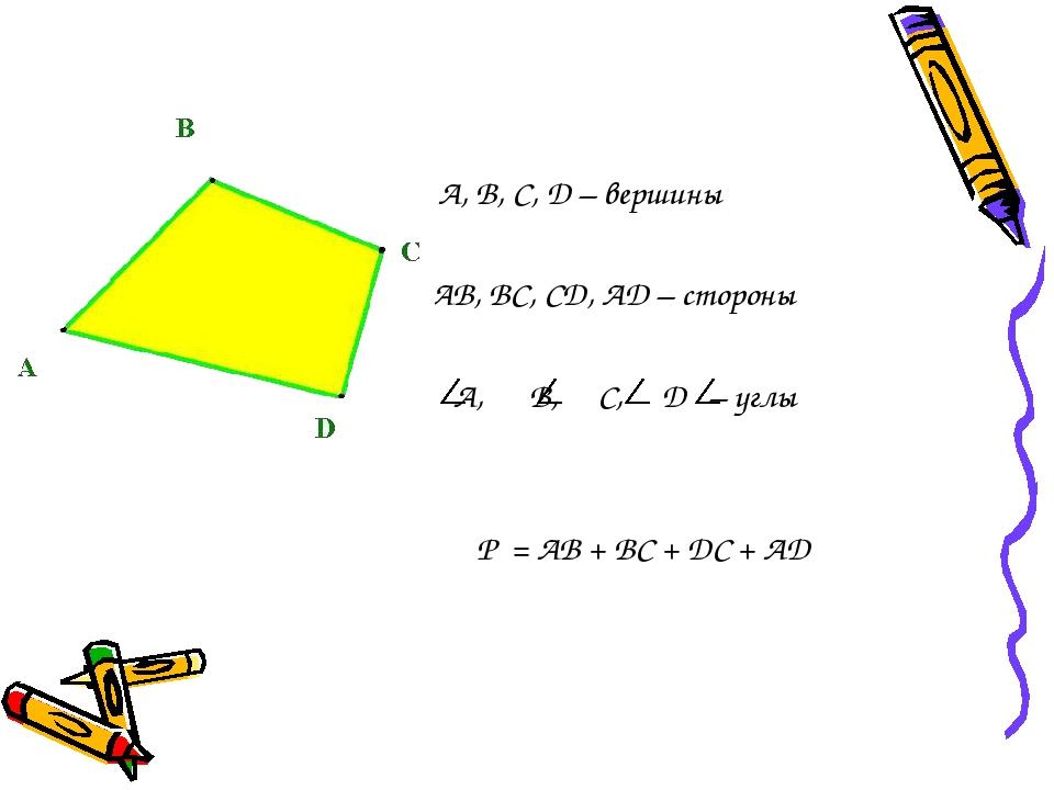 А, В, С, D – вершины АВ, ВС, СD, AD – стороны А, В, С, D – углы Р = АВ + ВС +...