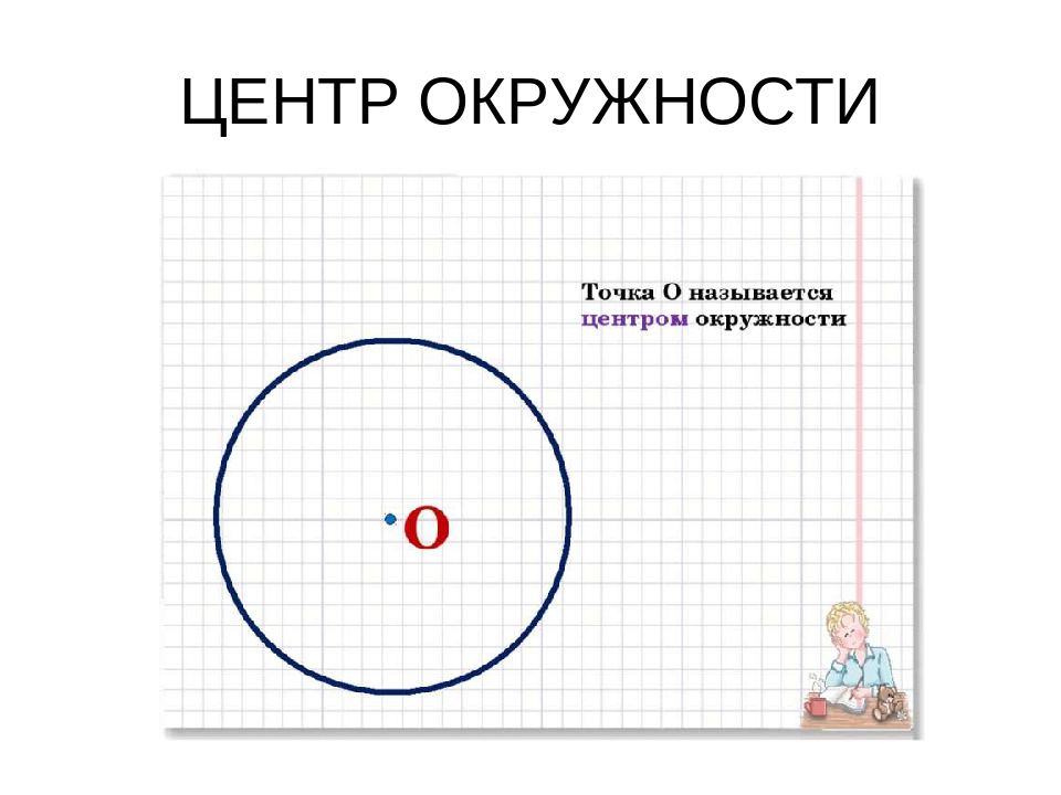ЦЕНТР ОКРУЖНОСТИ