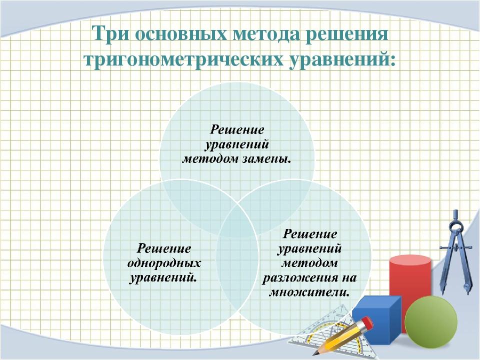 Три основных метода решения тригонометрических уравнений: