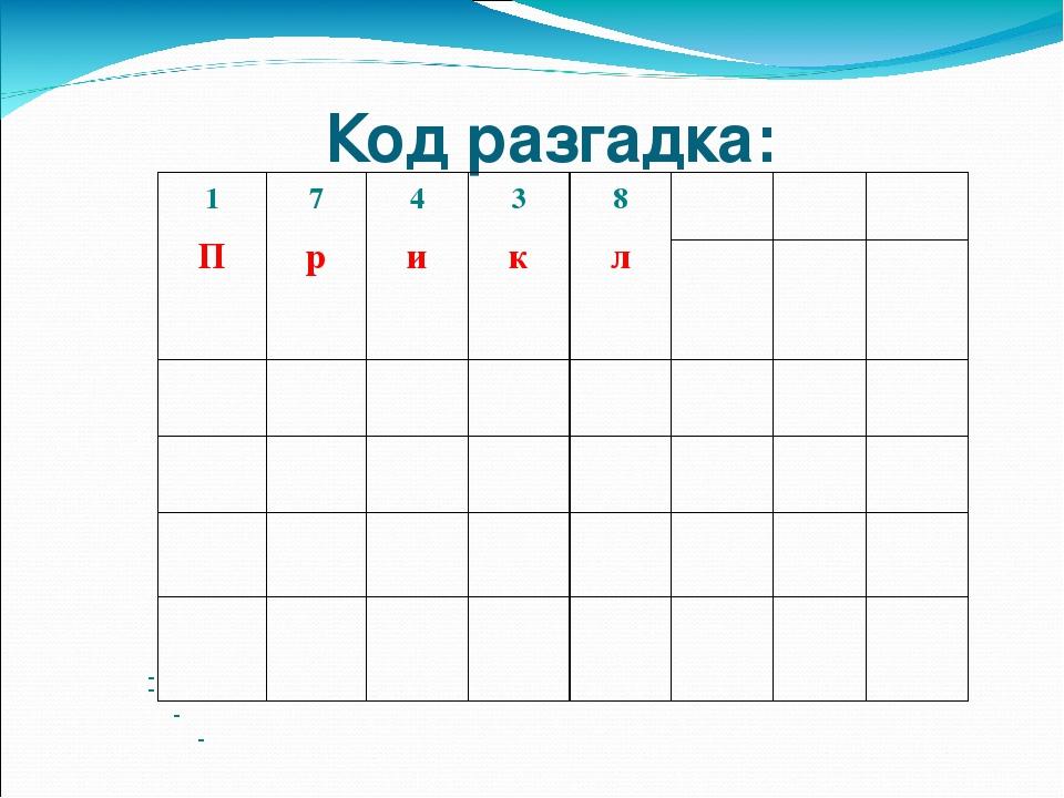 Код разгадка: 1 П 7 р 4 и 3 к 8 л