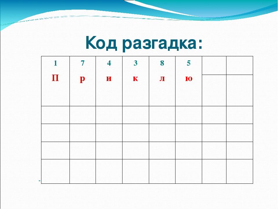 Код разгадка: 1 П 7 р 4 и 3 к 8 л 5 ю