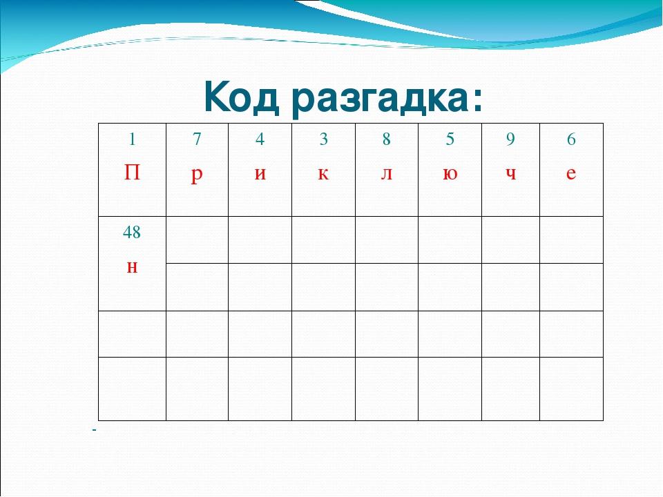 Код разгадка: 1 П 7 р 4 и 3 к 8 л 5 ю 9 ч 6 е 48 н