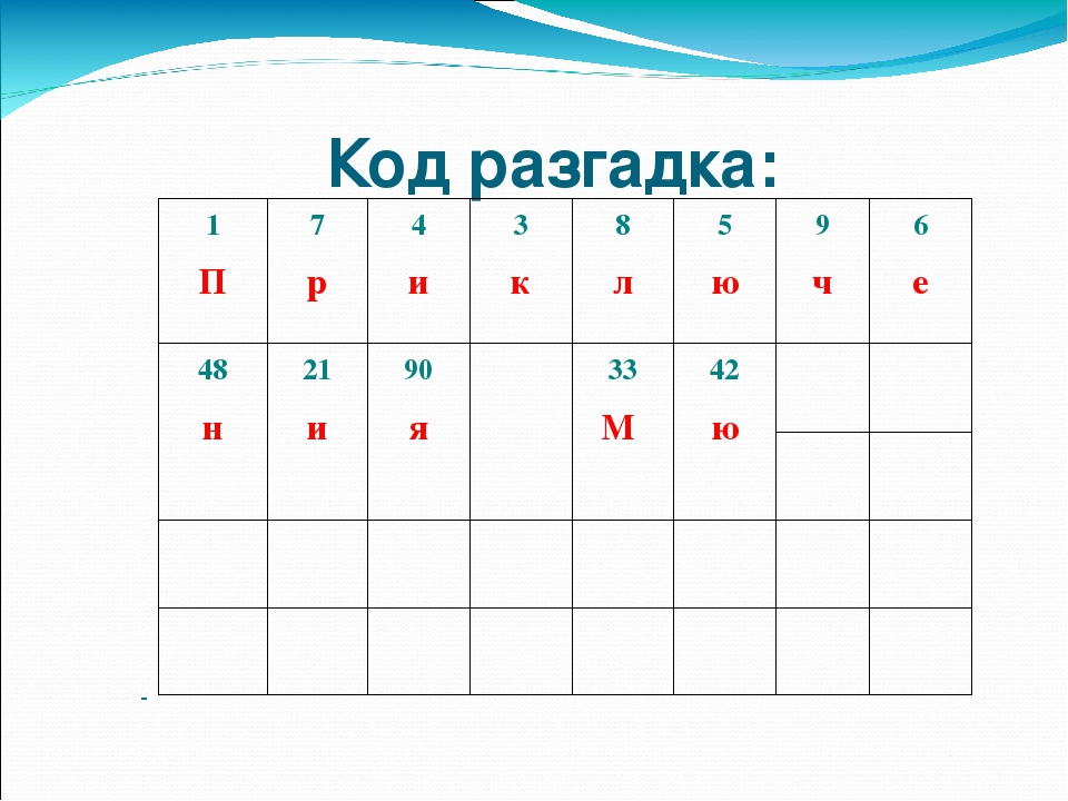 Код разгадка: 1 П 7 р 4 и 3 к 8 л 5 ю 9 ч 6 е 48 н 21 и 90 я 33 М 42 ю