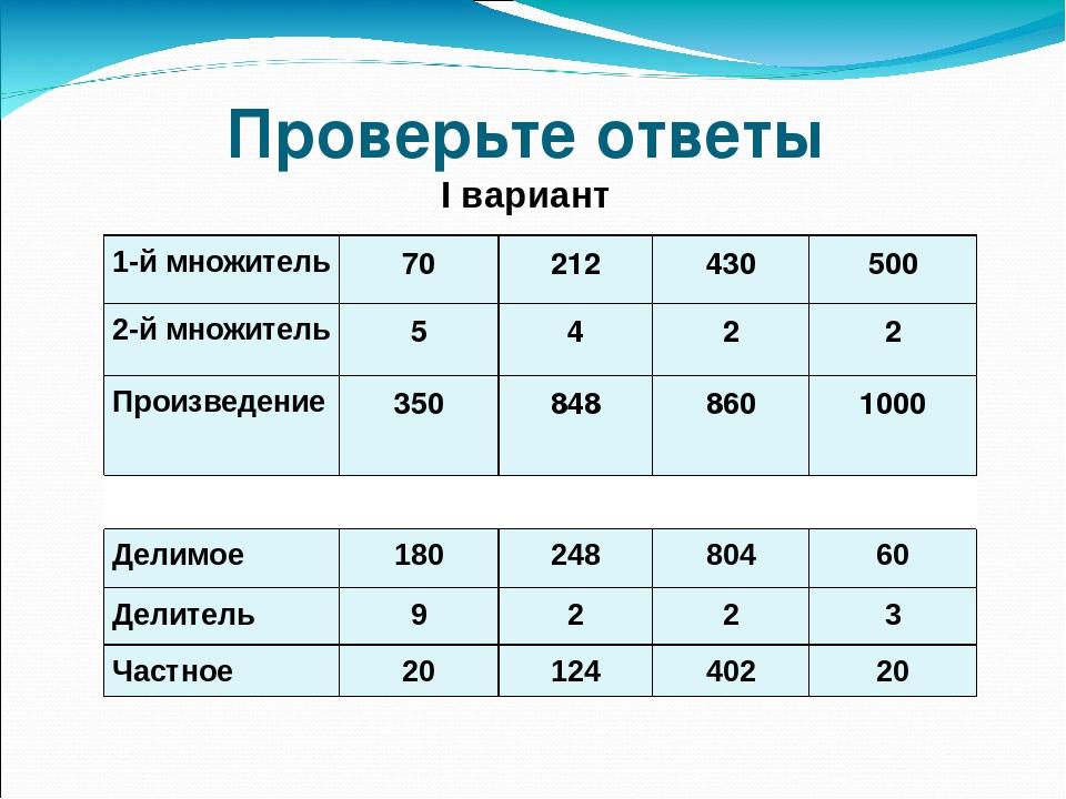 Проверьте ответы I вариант 1-й множитель 70 212 430 500 2-й множитель 5 4 2 2...