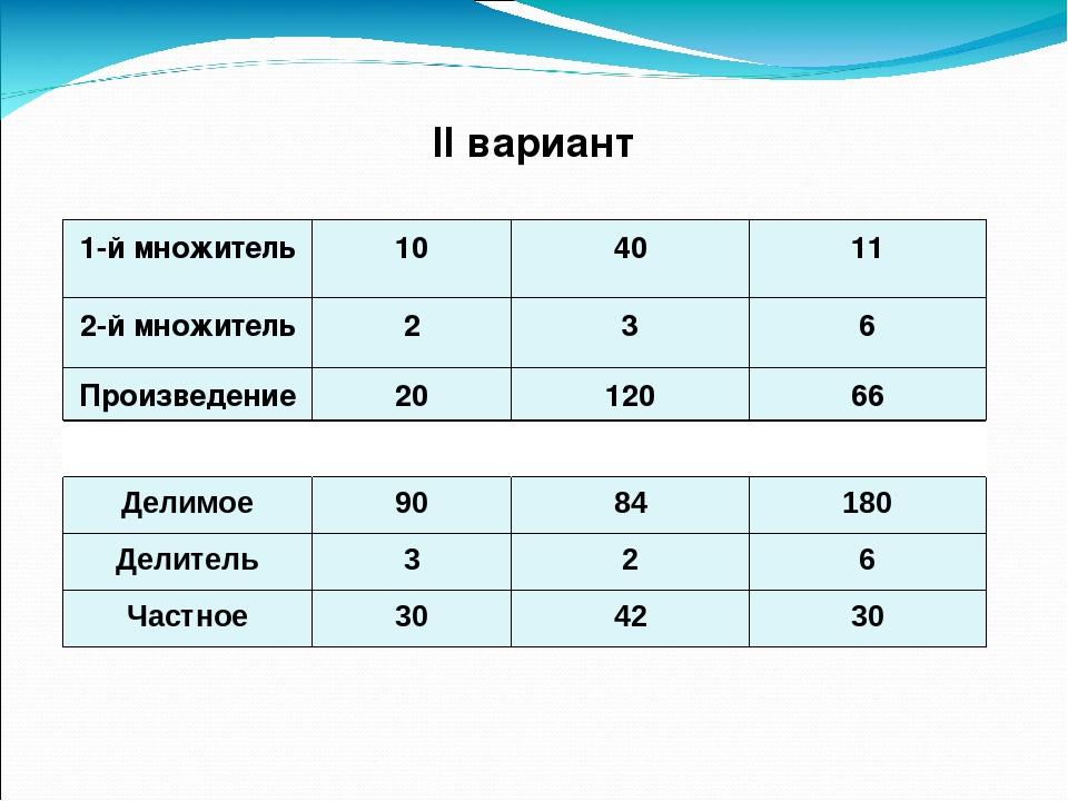 II вариант 1-й множитель 10 40 11 2-й множитель 2 3 6 Произведение 20 120 66...
