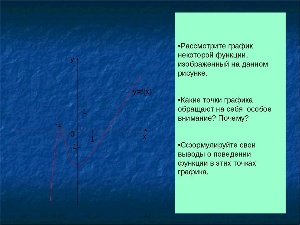 1 1 -1 0 х у -1 Рассмотрите график некоторой функции, изображенный на данном...