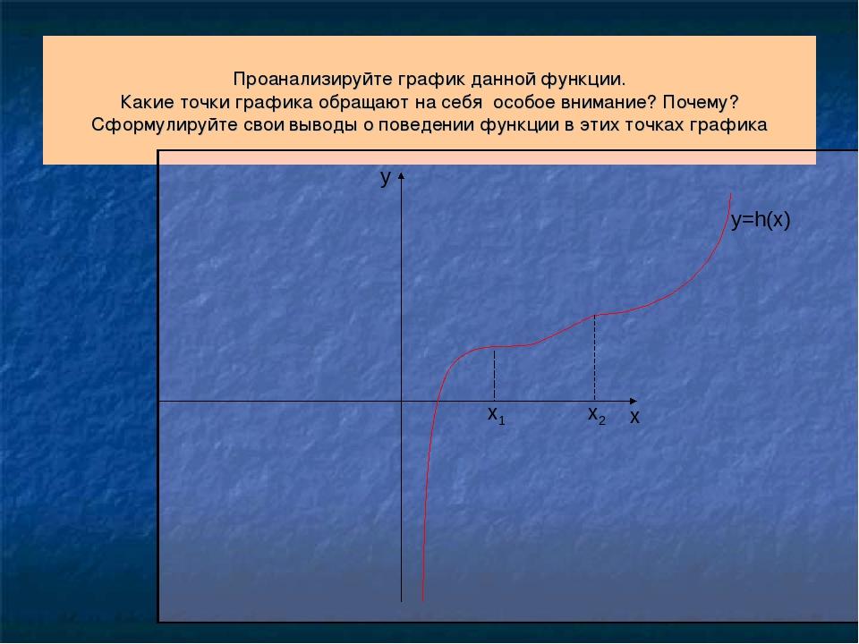 Проанализируйте график данной функции. Какие точки графика обращают на себя о...