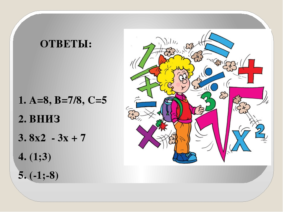 ОТВЕТЫ: 1. А=8, В=7/8, С=5 2. ВНИЗ 3. 8х2 - 3х + 7 4. (1;3) 5. (-1;-8)