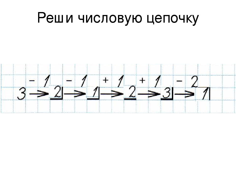 Реши числовую цепочку