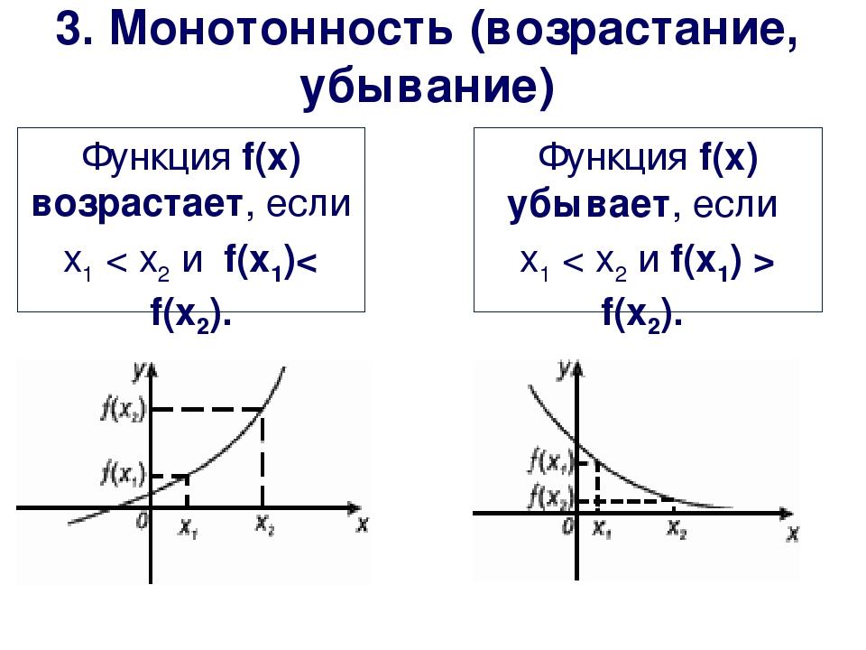 3. Монотонность (возрастание, убывание) Функция f(x) возрастает, если x1 < x2...