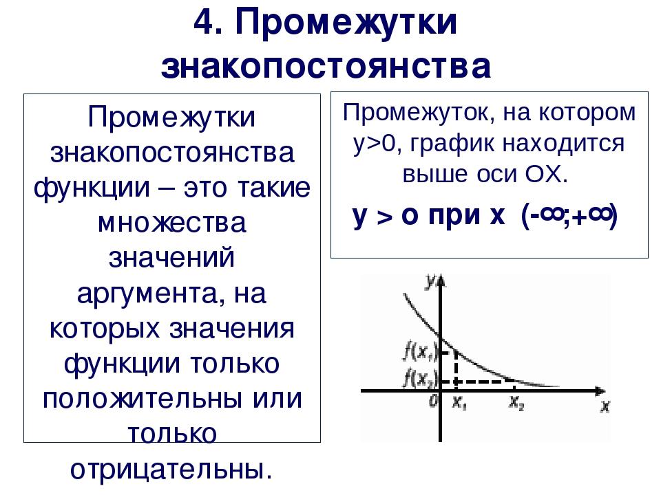 4. Промежутки знакопостоянства Промежутки знакопостоянства функции – это таки...