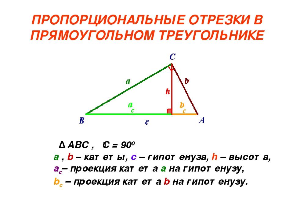 ПРОПОРЦИОНАЛЬНЫЕ ОТРЕЗКИ В ПРЯМОУГОЛЬНОМ ТРЕУГОЛЬНИКЕ ∆ ABC , C = 900 a , b –...