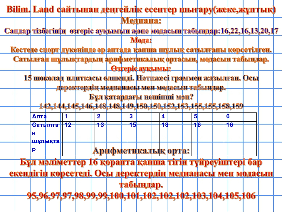 Апта 1 2 3 4 5 6 Сатылған шұлықтар 12 13 15 18 16 16