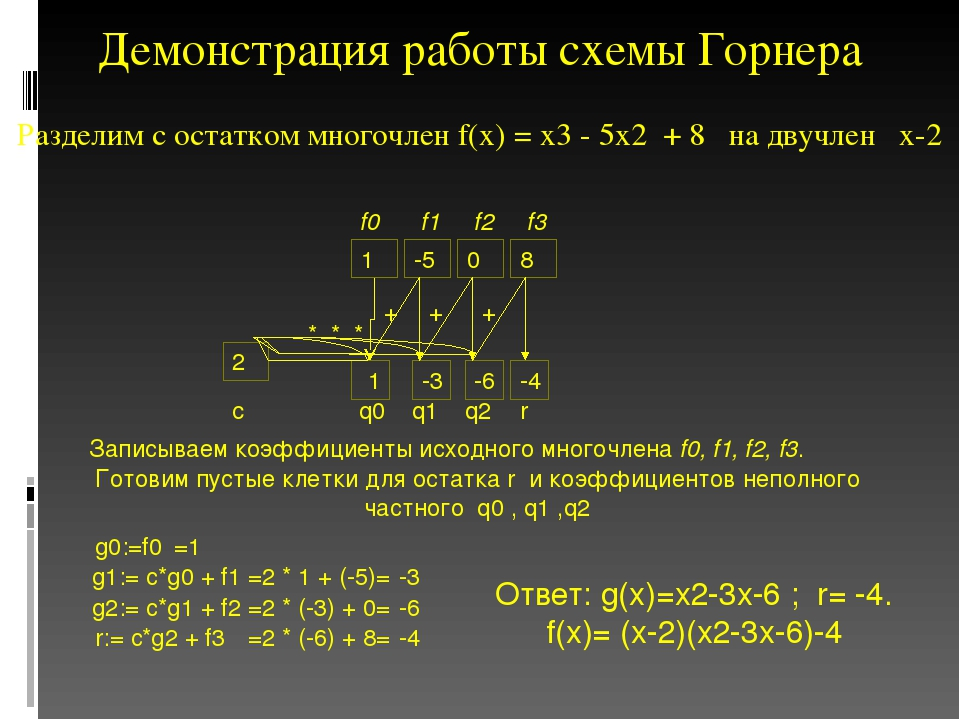 Демонстрация работы схемы Горнера Разделим с остатком многочлен f(x) = x3 - 5...