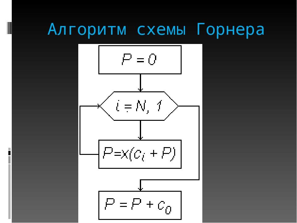Алгоритм схемы Горнера