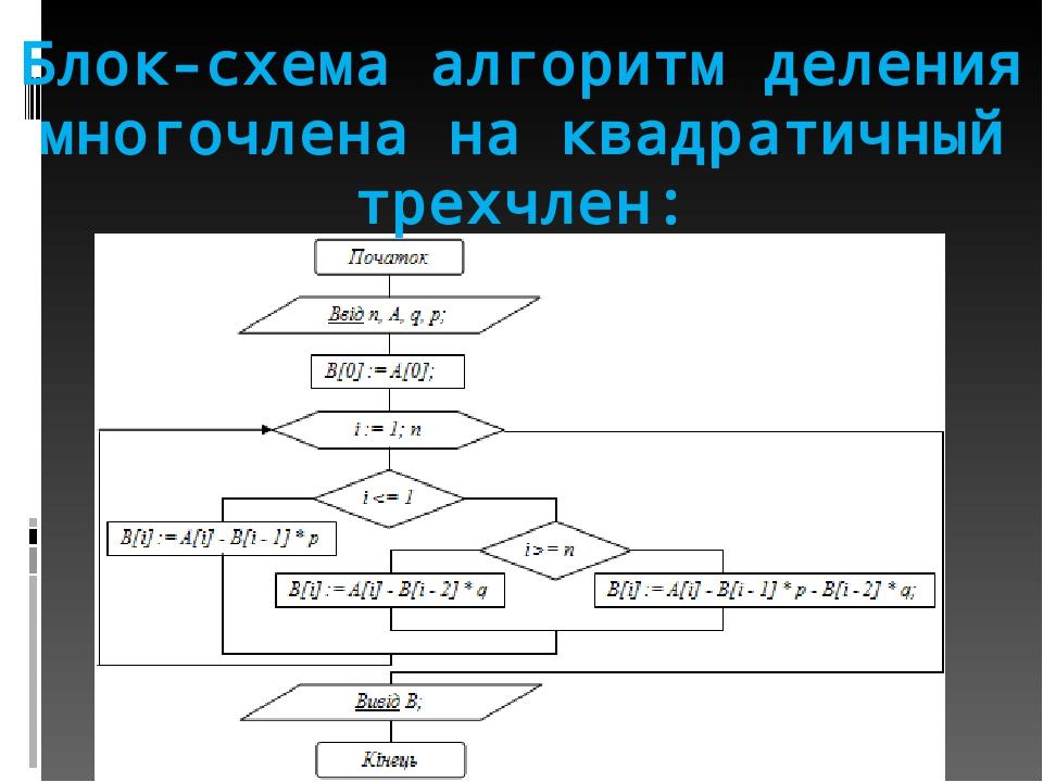 Блок-схема алгоритм деления многочлена на квадратичный трехчлен: