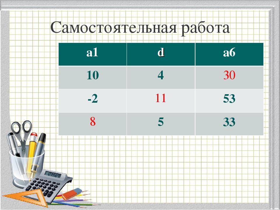 Самостоятельная работа а1 d a6 10 4 30 -2 11 53 8 5 33