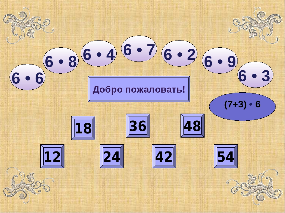 54 48 42 24 18 12 з о л у ш к а 12 18 18 24 36 42 48 54 36 12 24 42 48 54 Доб...
