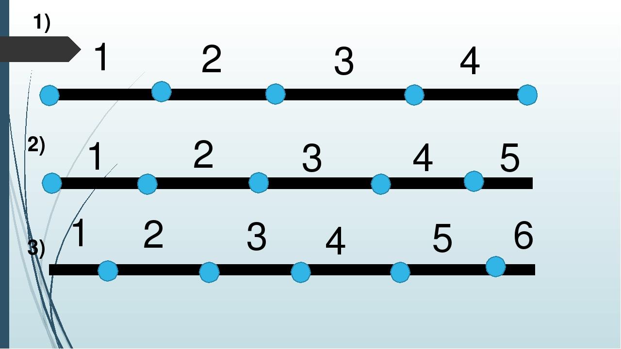 1) 2) 3) 1 2 3 4 1 2 3 4 5 1 2 3 6 5 4