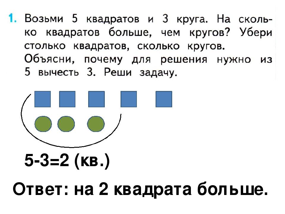 5-3=2 (кв.) Ответ: на 2 квадрата больше.