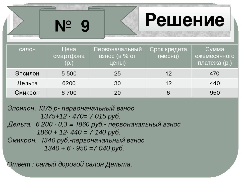 № 9 Эпсилон. 1375 р- первоначальный взнос 1375+12 · 470= 7 015 руб. Дельта. 6...