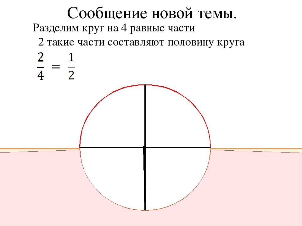 Разделим круг на 4 равные части 2 такие части составляют половину круга = Соо...