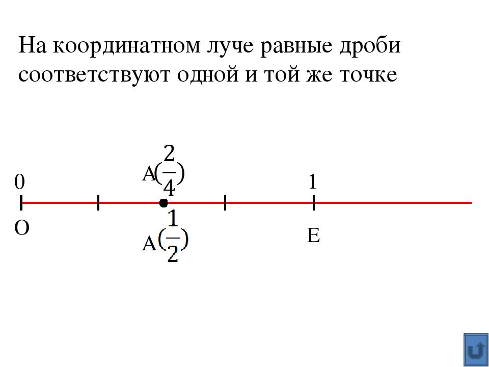 Две равные дроби обозначают одно и то же дробное число Дробные числа можно ср...