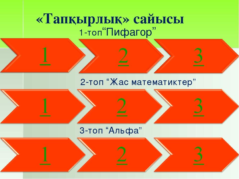 "«Тапқырлық» сайысы 1-топ""Пифагор"" 2-топ ""Жас математиктер"" 3-топ ""Альфа"""