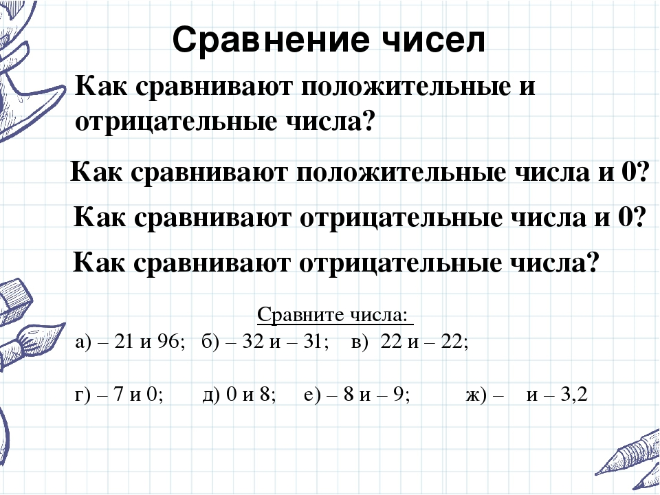 Сравнение чисел Как сравнивают положительные и отрицательные числа? Как сравн...