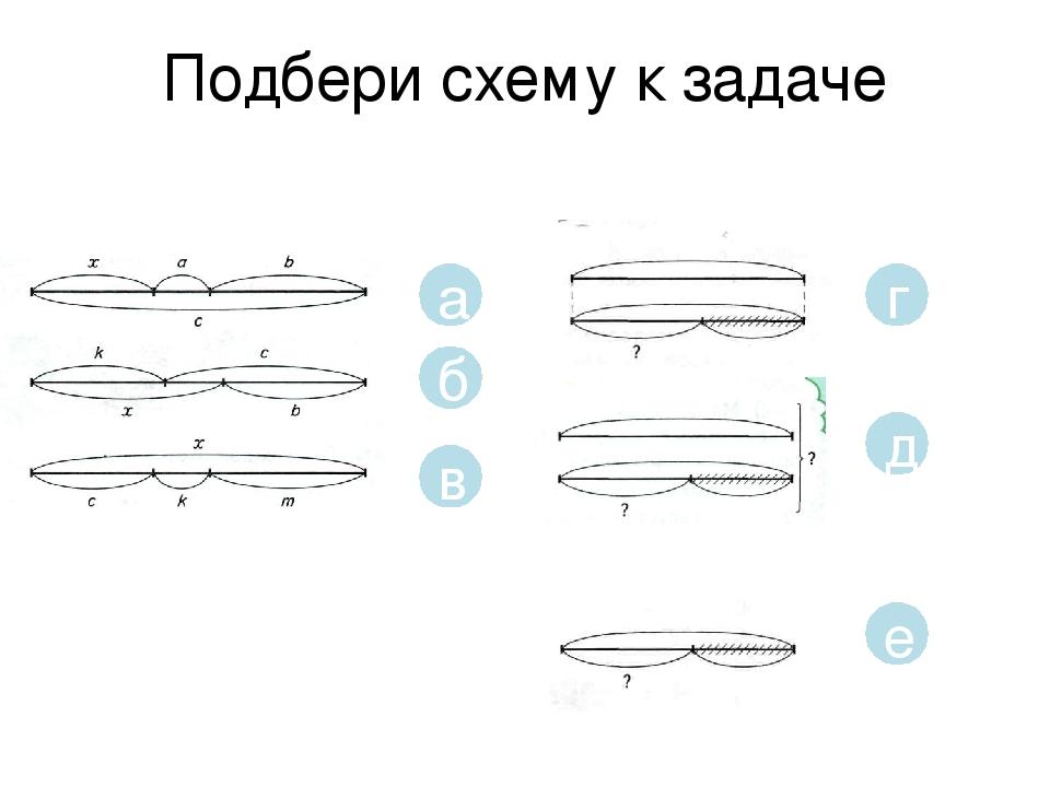 Подбери схему к задаче а б в г д е