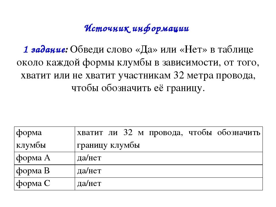Источник информации 1 задание: Обведи слово «Да» или «Нет» в таблице около ка...