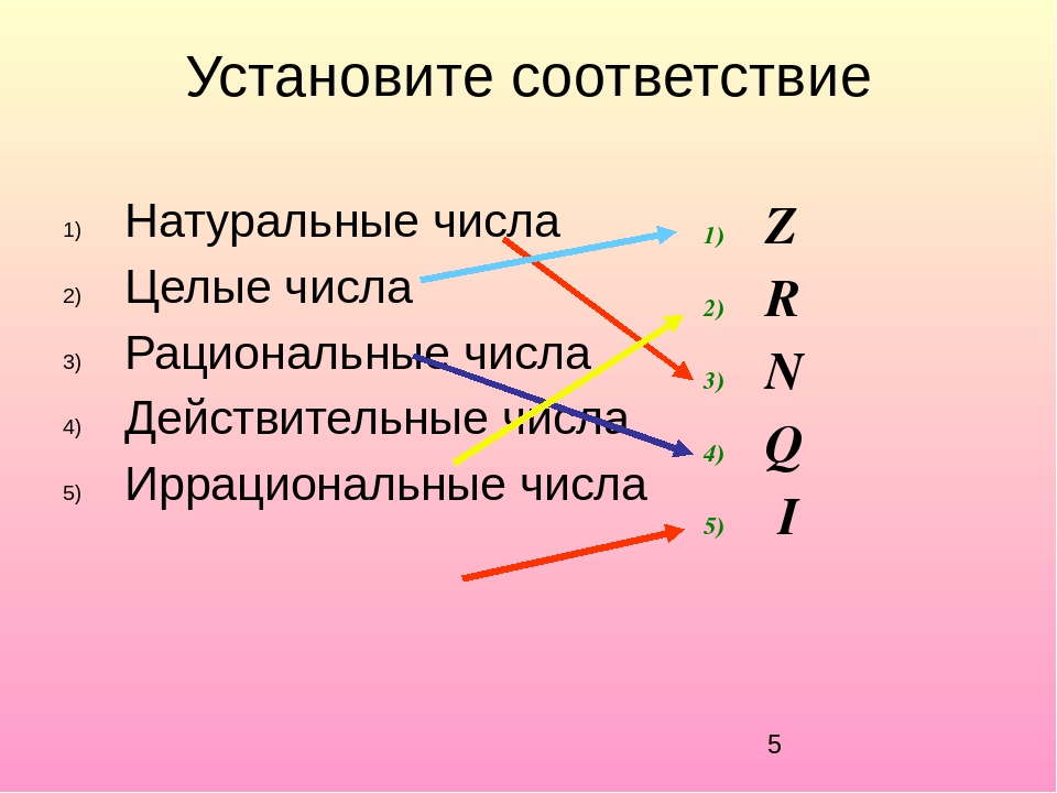 Установите соответствие Натуральные числа Целые числа Рациональные числа Дейс...