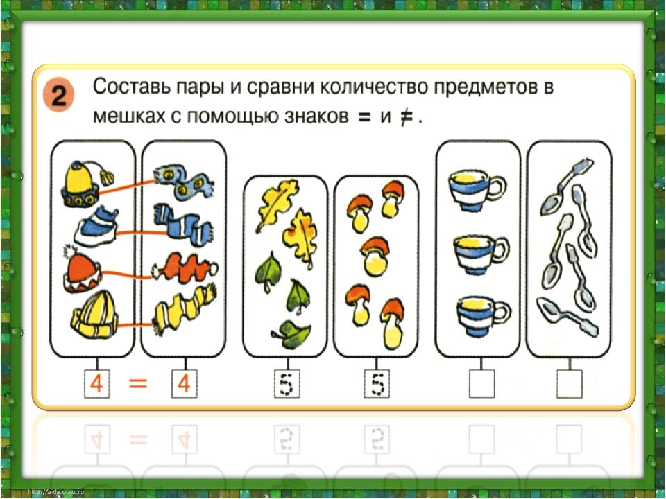 составь примеры по картинкам обозначь количество предметов в ответах овалами вот стоило