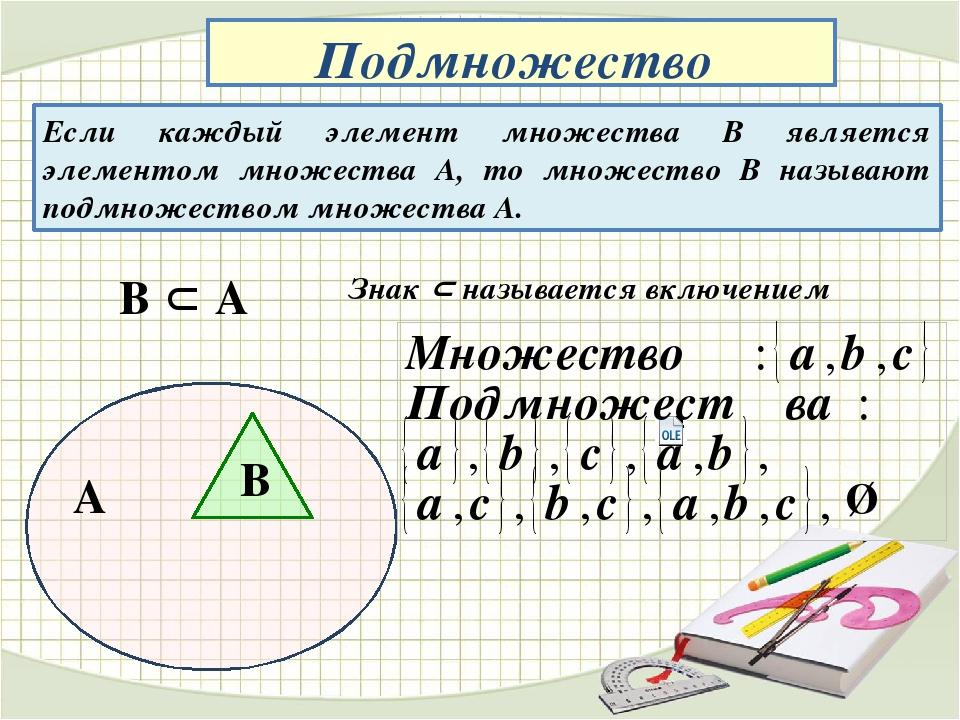 Подмножество Если каждый элемент множества В является элементом множества А,...