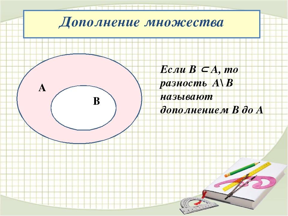 Дополнение множества А В Если В  А, то разность А\ В называют дополнением В...